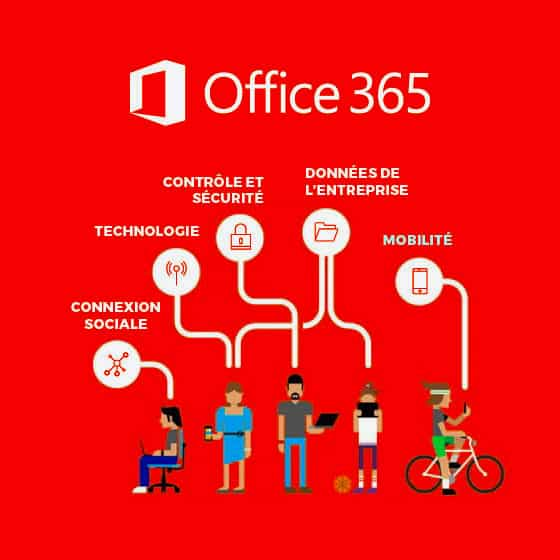 office-365-benefits